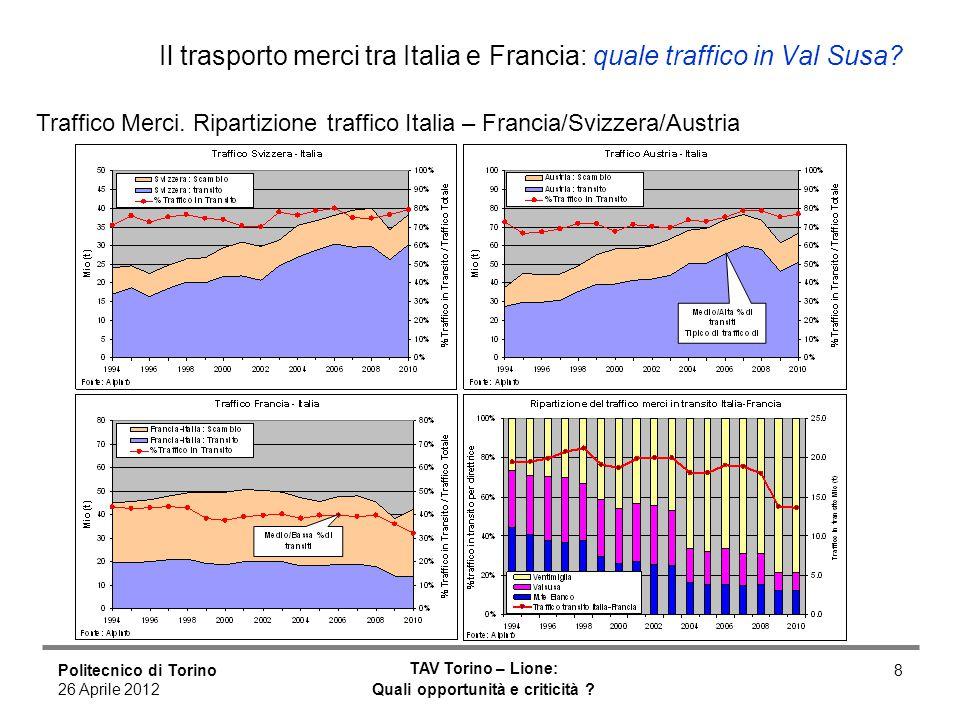 Politecnico di Torino 26 Aprile 2012 TAV Torino – Lione: Quali opportunità e criticità ? 8 Il trasporto merci tra Italia e Francia: quale traffico in