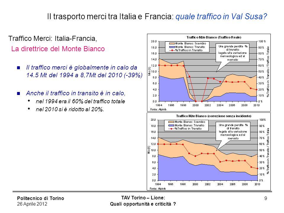 Politecnico di Torino 26 Aprile 2012 TAV Torino – Lione: Quali opportunità e criticità ? 9 Il trasporto merci tra Italia e Francia: quale traffico in