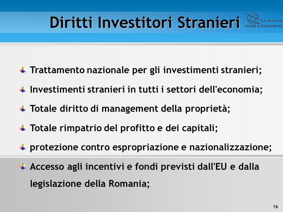 16 Trattamento nazionale per gli investimenti stranieri; Investimenti stranieri in tutti i settori dell'economia; Totale diritto di management della p