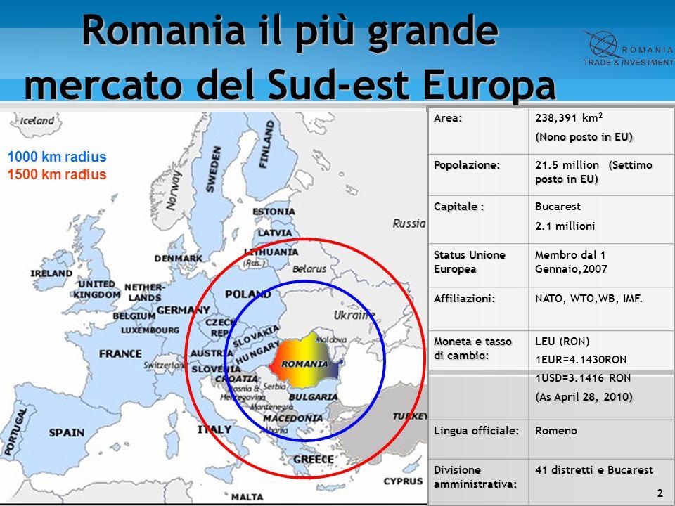 2 Romania il più grande mercato del Sud-est Europa Area: 238,391 km 2 (Nono posto in EU) Popolazione: (Settimo posto in EU) 21.5 million (Settimo post