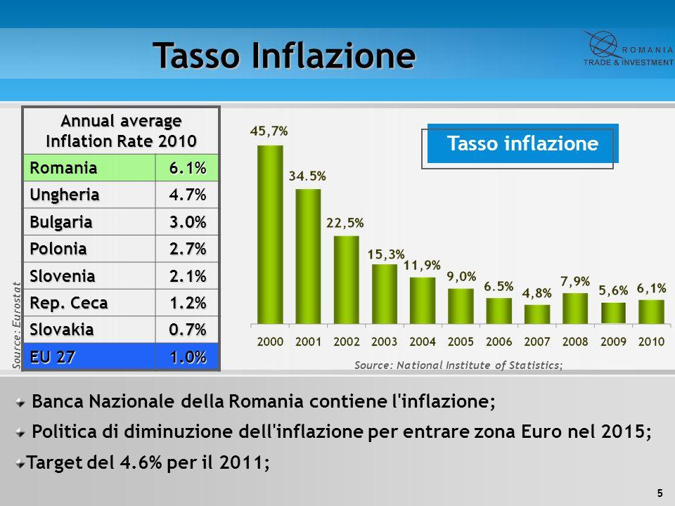 5 Tasso Inflazione Banca Nazionale della Romania contiene l'inflazione; Politica di diminuzione dell'inflazione per entrare zona Euro nel 2015; Target