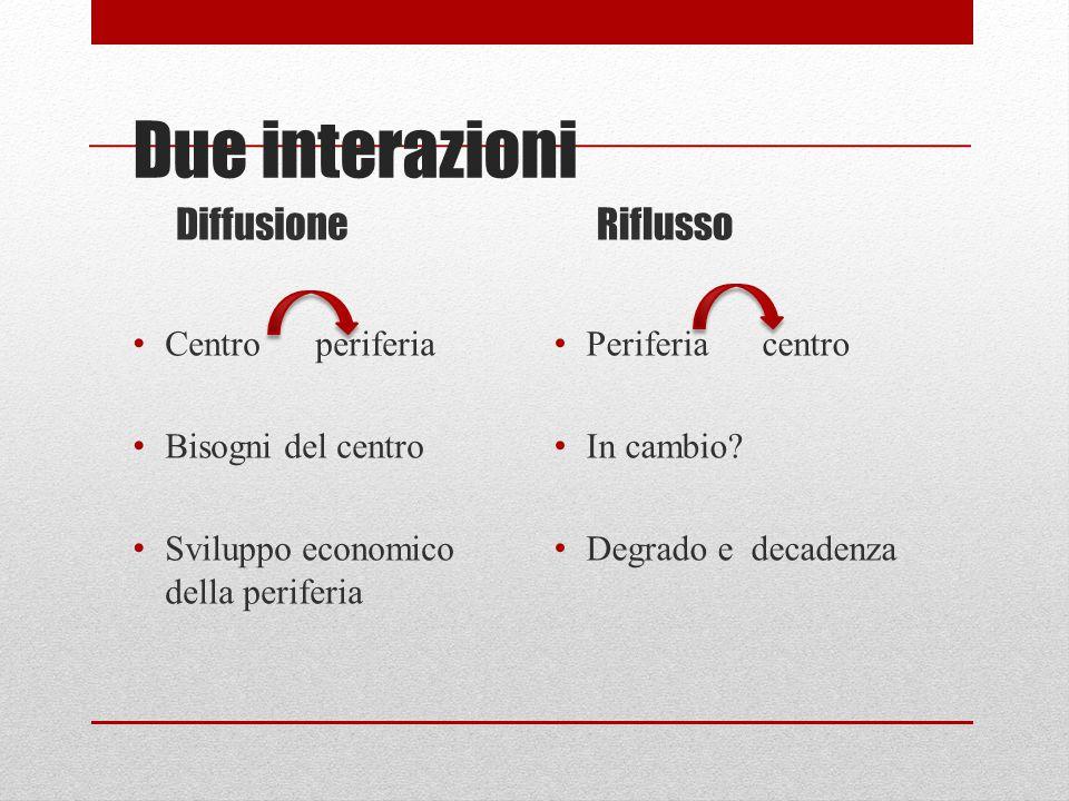 Due interazioni Diffusione Centro periferia Bisogni del centro Sviluppo economico della periferia Riflusso Periferia centro In cambio.