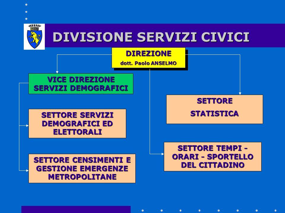 ORGANIGRAMMA DEL COMUNE DI TORINO SINDACO DIREZIONEGENERALE Vice Dir.
