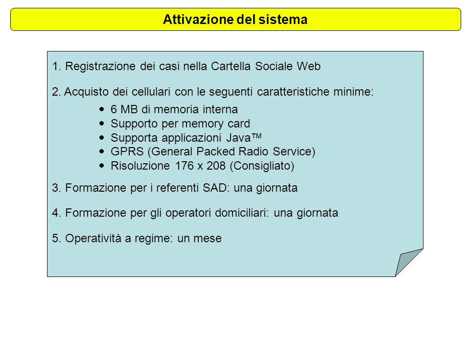 Attivazione del sistema 1. Registrazione dei casi nella Cartella Sociale Web 2. Acquisto dei cellulari con le seguenti caratteristiche minime:  6 MB