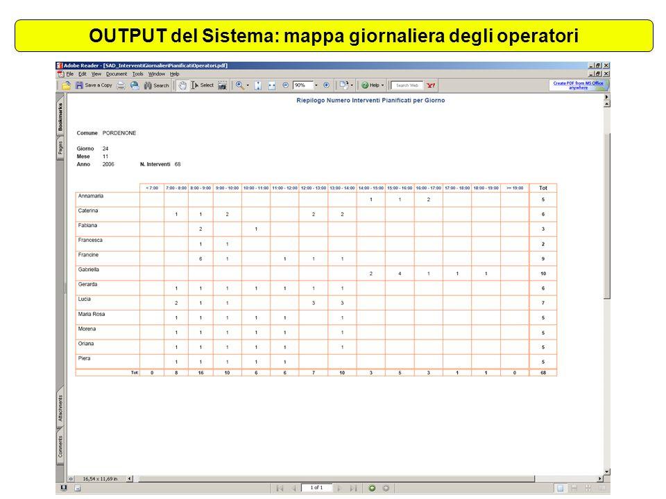 OUTPUT del Sistema: mappa giornaliera degli operatori