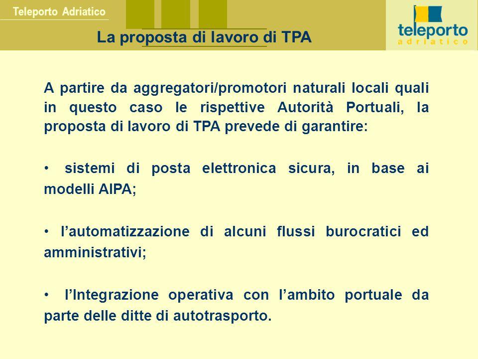 Teleporto Adriatico La proposta di lavoro di TPA A partire da aggregatori/promotori naturali locali quali in questo caso le rispettive Autorità Portua