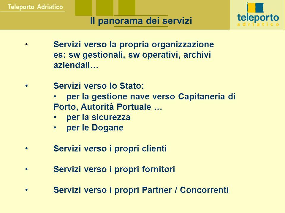 Teleporto Adriatico Il panorama dei servizi Servizi verso la propria organizzazione es: sw gestionali, sw operativi, archivi aziendali… Servizi verso