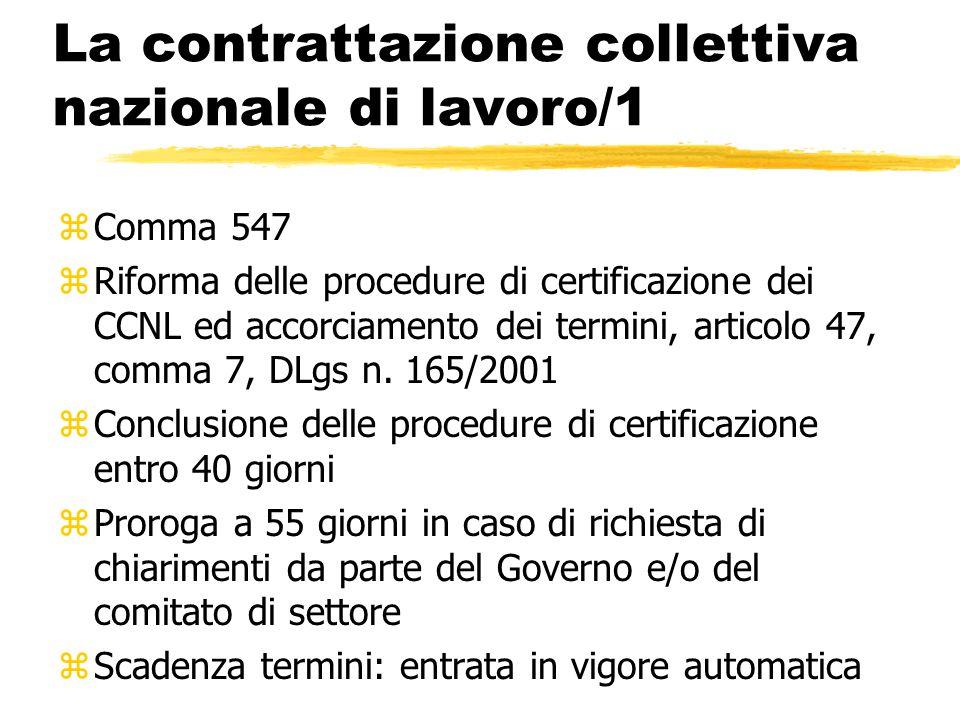 La contrattazione collettiva nazionale di lavoro/1 zComma 547 zRiforma delle procedure di certificazione dei CCNL ed accorciamento dei termini, artico