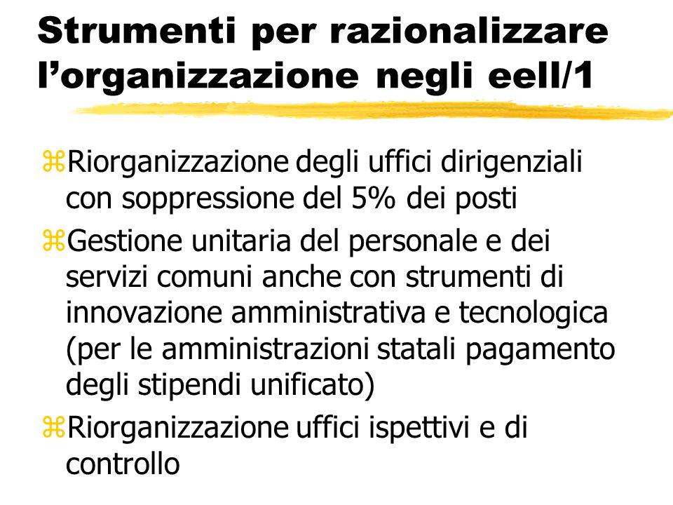 Strumenti per razionalizzare l'organizzazione negli eell/1 zRiorganizzazione degli uffici dirigenziali con soppressione del 5% dei posti zGestione uni