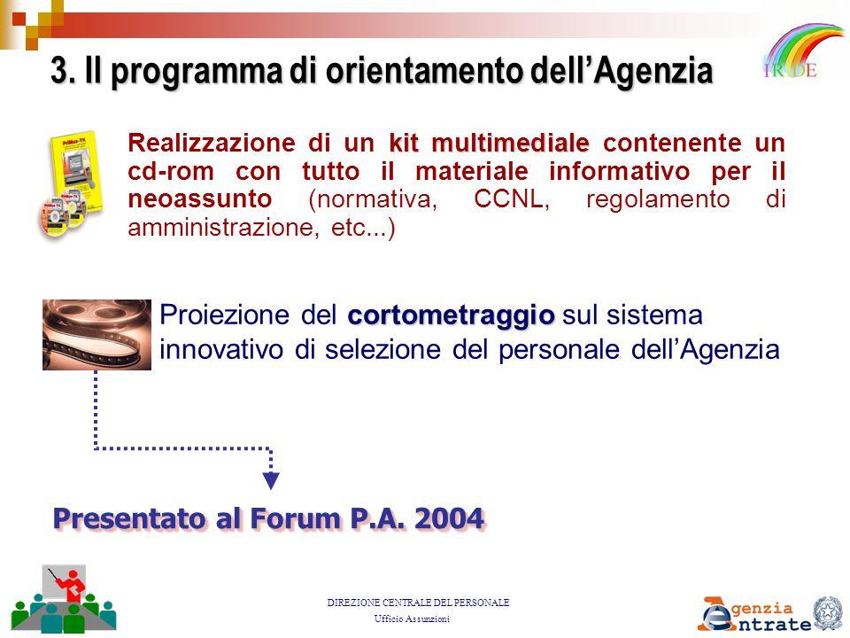 DIREZIONE CENTRALE DEL PERSONALE Ufficio Assunzioni Presentato al Forum P.A.