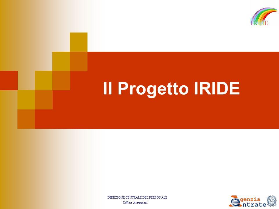 DIREZIONE CENTRALE DEL PERSONALE Ufficio Assunzioni Il Progetto IRIDE