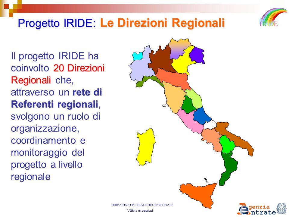 DIREZIONE CENTRALE DEL PERSONALE Ufficio Assunzioni Progetto IRIDE: Le Direzioni Regionali 20 Direzioni Regionali rete di Referenti regionali Il progetto IRIDE ha coinvolto 20 Direzioni Regionali che, attraverso un rete di Referenti regionali, svolgono un ruolo di organizzazione, coordinamento e monitoraggio del progetto a livello regionale