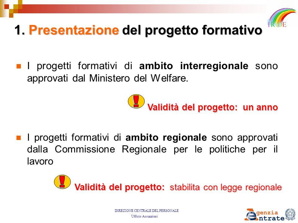 DIREZIONE CENTRALE DEL PERSONALE Ufficio Assunzioni I progetti formativi di ambito interregionale sono approvati dal Ministero del Welfare.