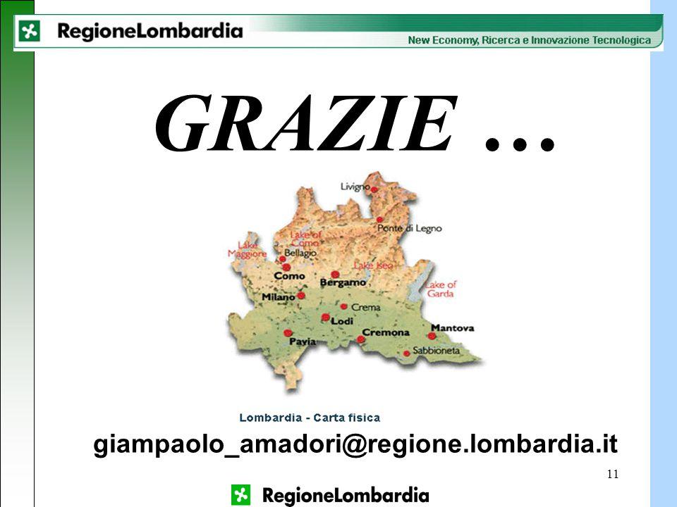 11 GRAZIE … giampaolo_amadori@regione.lombardia.it