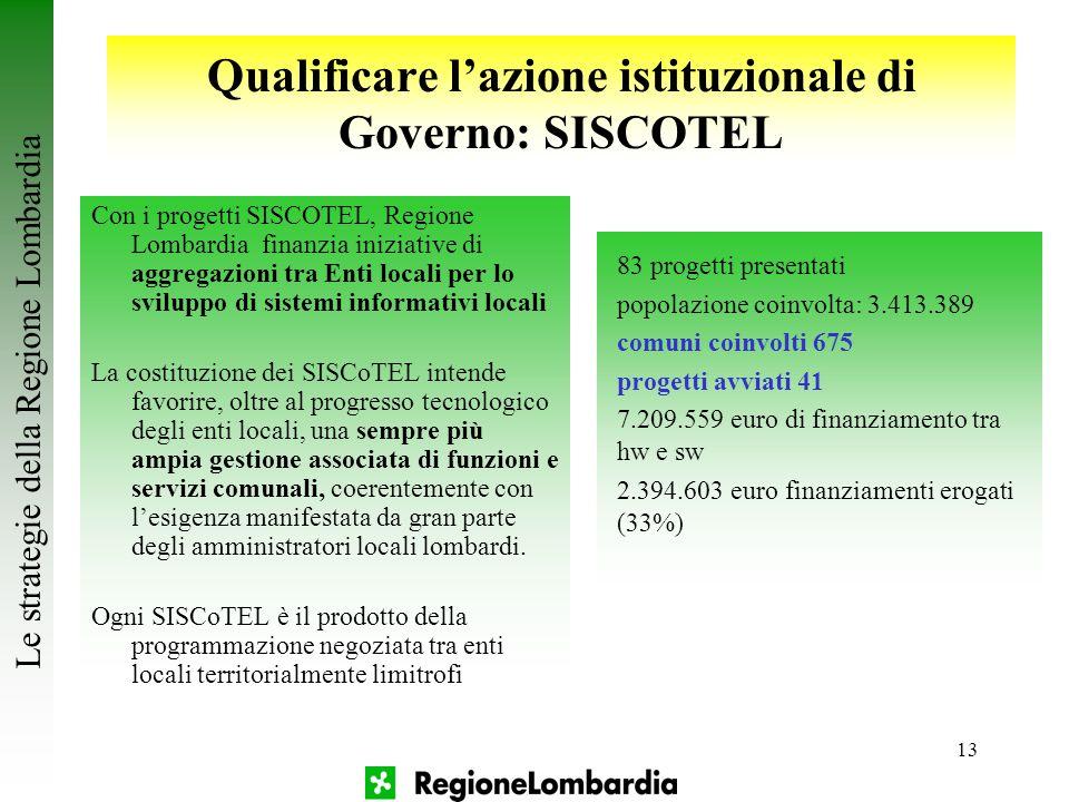 13 Qualificare l'azione istituzionale di Governo: SISCOTEL Con i progetti SISCOTEL, Regione Lombardia finanzia iniziative di aggregazioni tra Enti loc