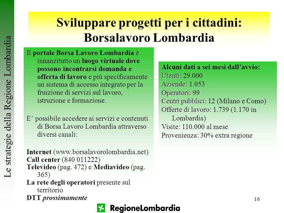 16 Sviluppare progetti per i cittadini: Borsalavoro Lombardia Il portale Borsa Lavoro Lombardia è innanzitutto un luogo virtuale dove possono incontra