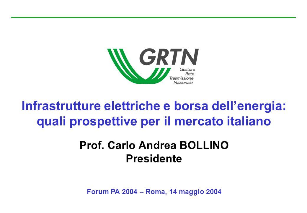 Infrastrutture elettriche e borsa dell'energia: quali prospettive per il mercato italiano Prof. Carlo Andrea BOLLINO Presidente Forum PA 2004 – Roma,