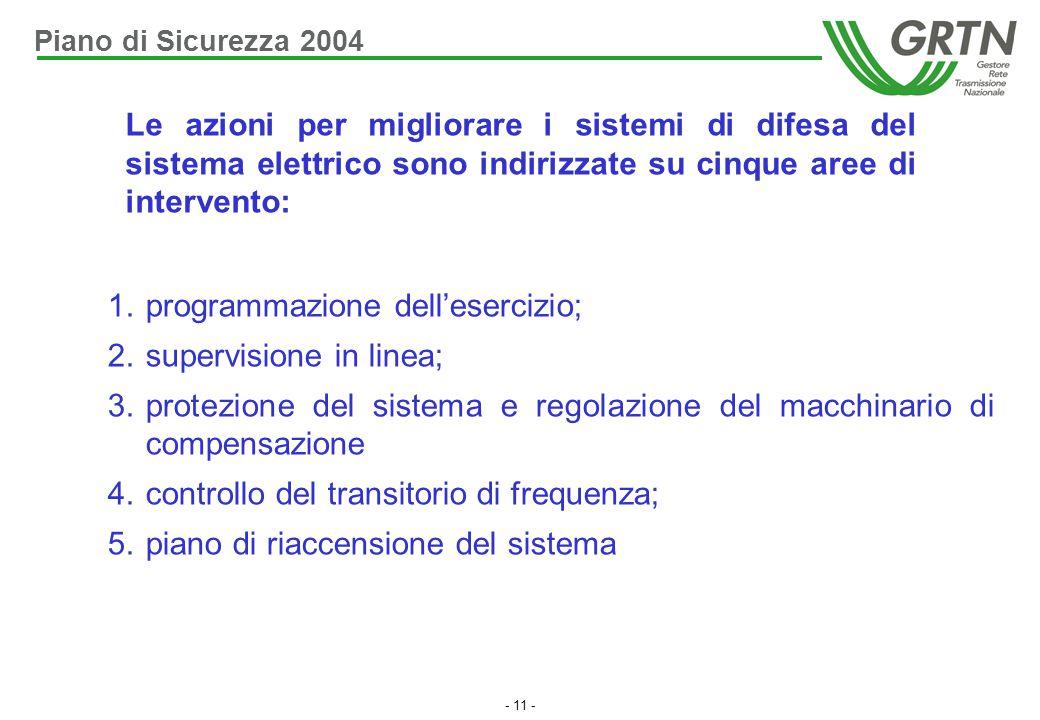 - 11 - Le azioni per migliorare i sistemi di difesa del sistema elettrico sono indirizzate su cinque aree di intervento: Piano di Sicurezza 2004 1.pro
