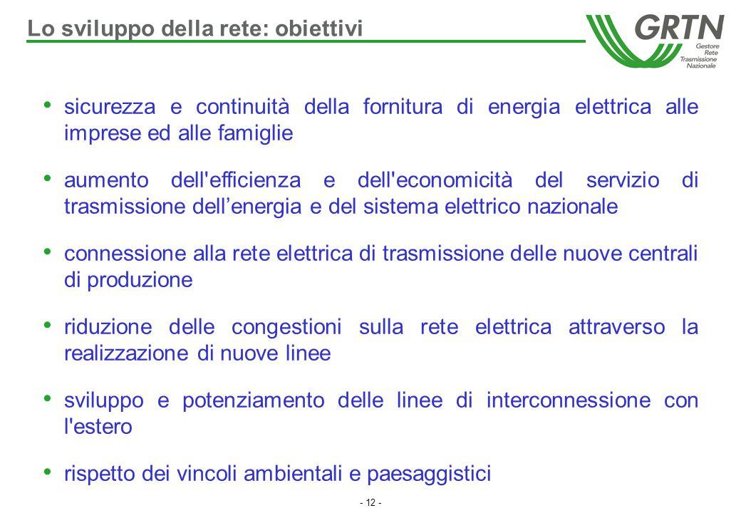 - 12 - sicurezza e continuità della fornitura di energia elettrica alle imprese ed alle famiglie aumento dell'efficienza e dell'economicità del serviz