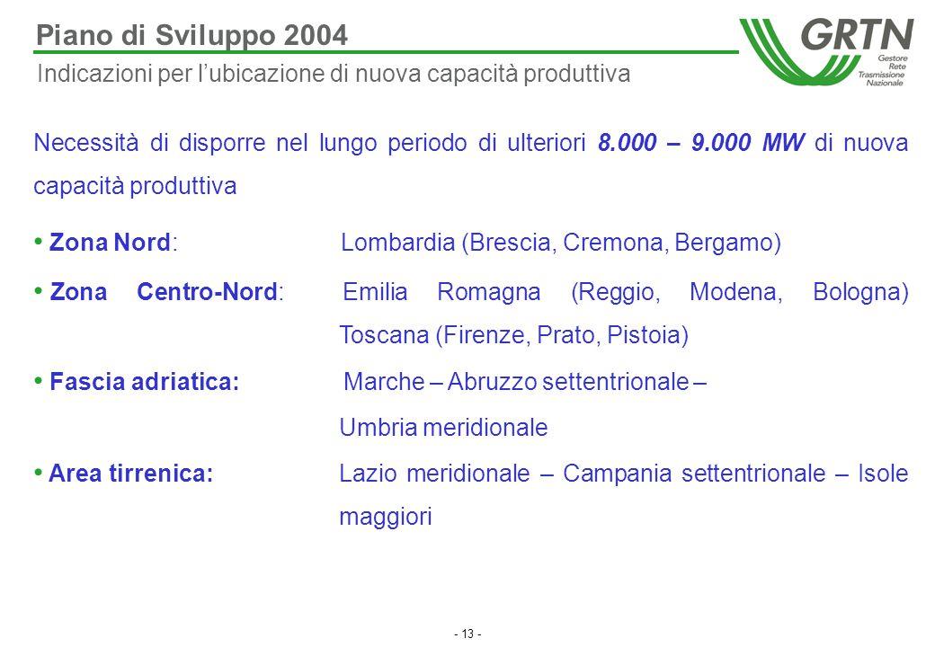 - 13 - Piano di Sviluppo 2004 Indicazioni per l'ubicazione di nuova capacità produttiva Necessità di disporre nel lungo periodo di ulteriori 8.000 – 9