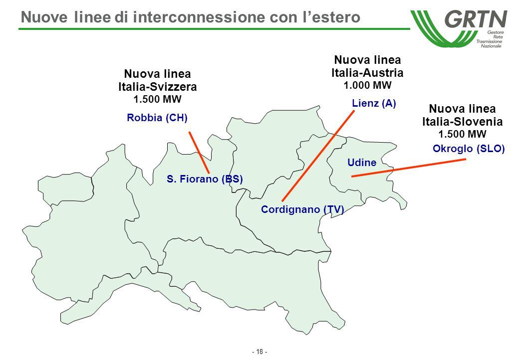 - 18 - Nuova linea Italia-Svizzera 1.500 MW Robbia (CH) S. Fiorano (BS) Nuova linea Italia-Austria 1.000 MW Lienz (A) Cordignano (TV) Nuova linea Ital