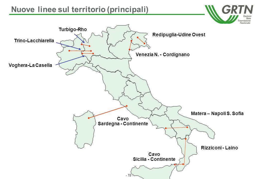 - 19 - Redipuglia-Udine Ovest Venezia N. - Cordignano Voghera-La Casella Turbigo-Rho Trino-Lacchiarella Matera – Napoli S. Sofia Cavo Sardegna - Conti