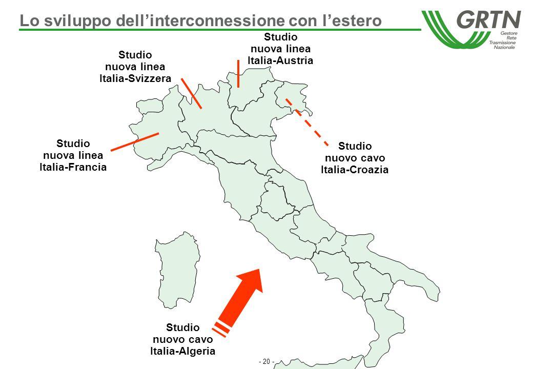 - 20 - Lo sviluppo dell'interconnessione con l'estero Studio nuova linea Italia-Francia Studio nuova linea Italia-Svizzera Studio nuova linea Italia-A