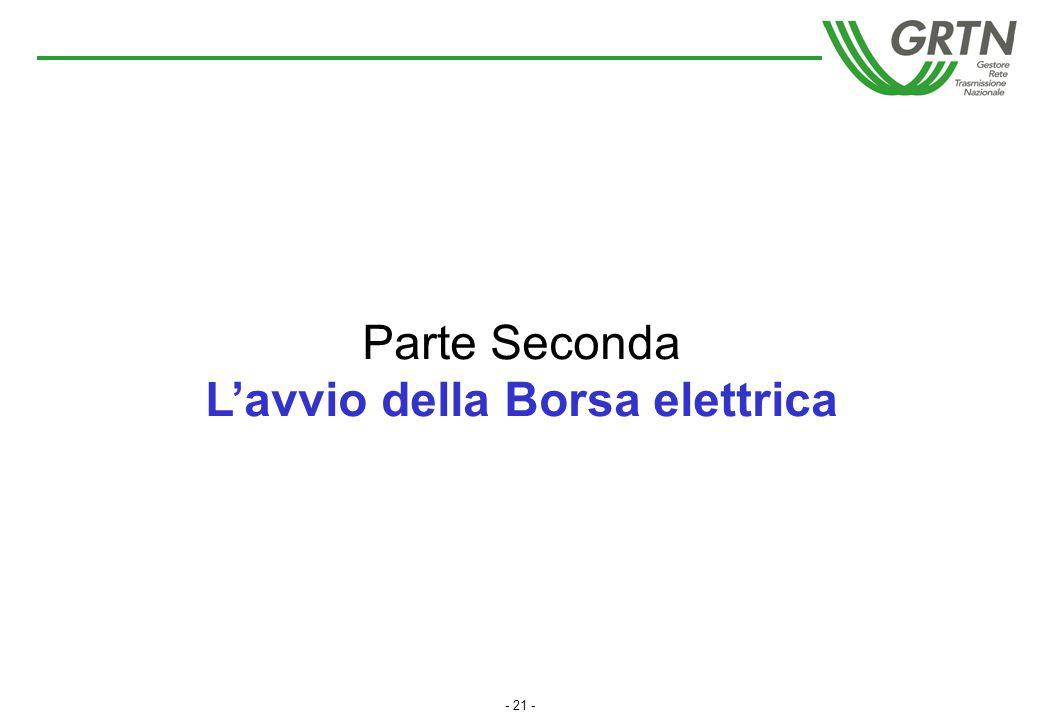 - 21 - Parte Seconda L'avvio della Borsa elettrica