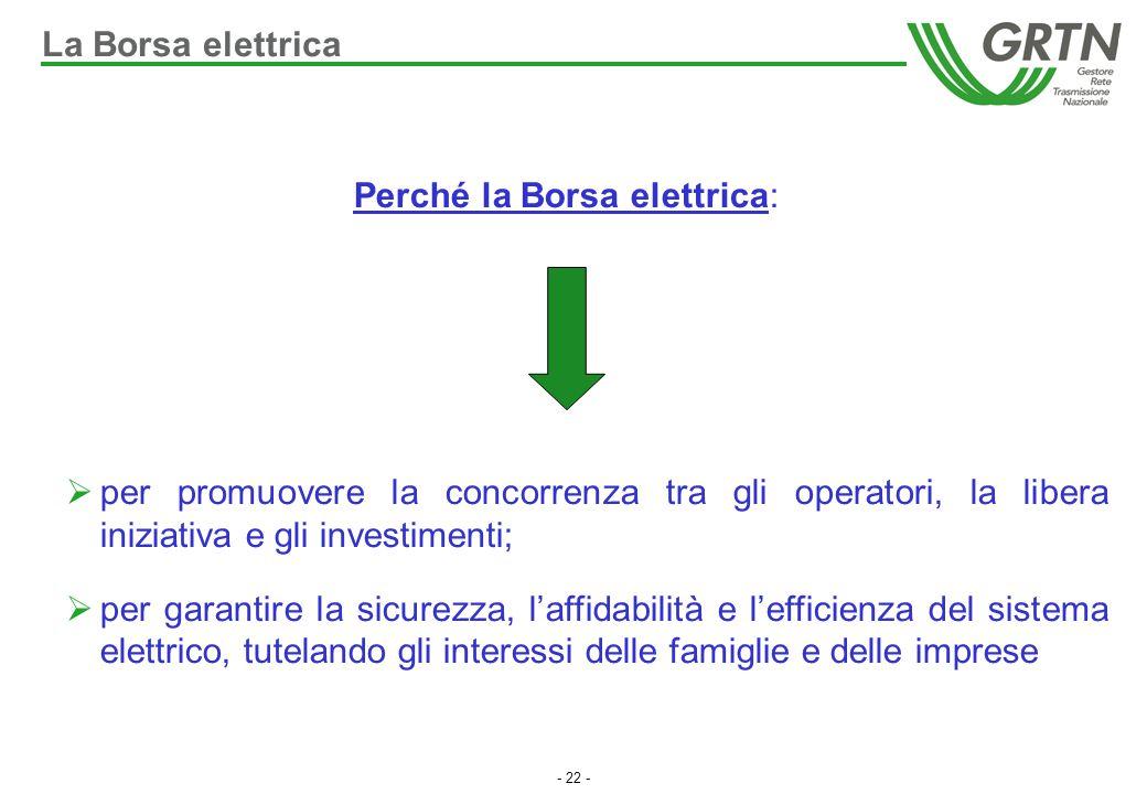 - 22 - La Borsa elettrica Perché la Borsa elettrica:  per promuovere la concorrenza tra gli operatori, la libera iniziativa e gli investimenti;  per