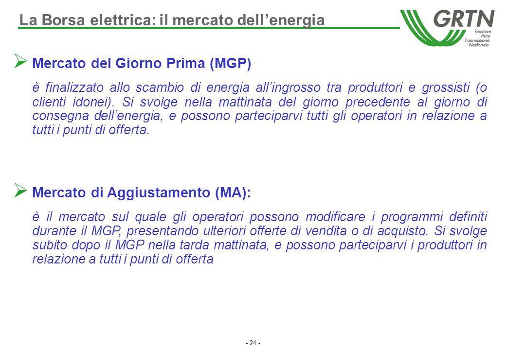 - 24 -  Mercato del Giorno Prima (MGP) è finalizzato allo scambio di energia all'ingrosso tra produttori e grossisti (o clienti idonei). Si svolge ne