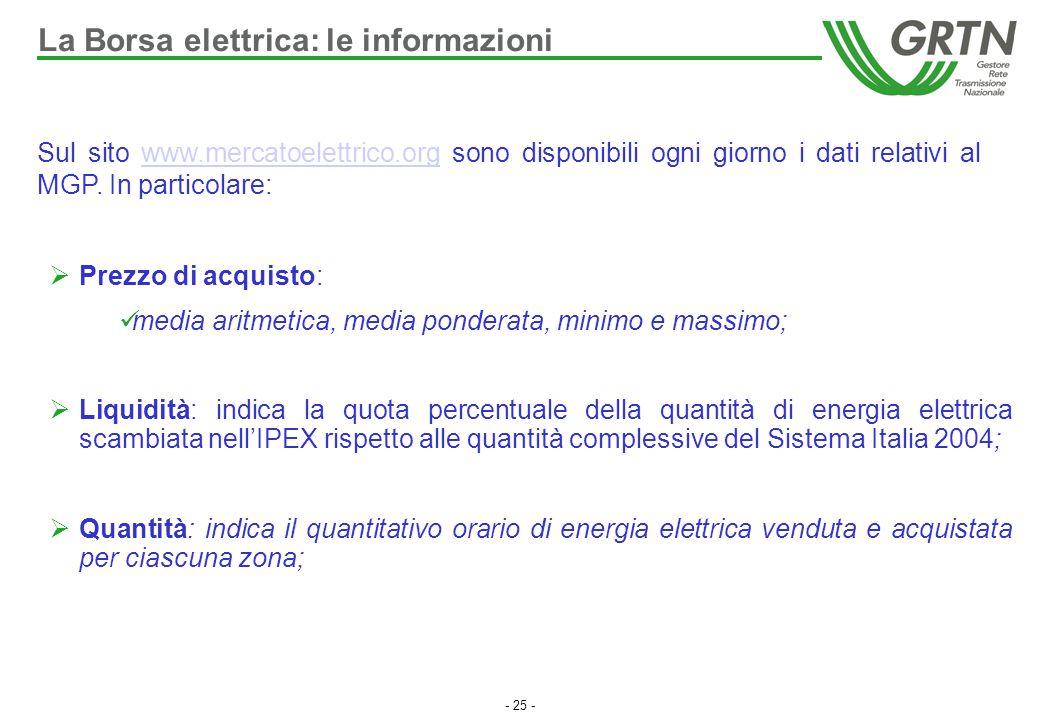- 25 - Sul sito www.mercatoelettrico.org sono disponibili ogni giorno i dati relativi al MGP. In particolare:www.mercatoelettrico.org La Borsa elettri