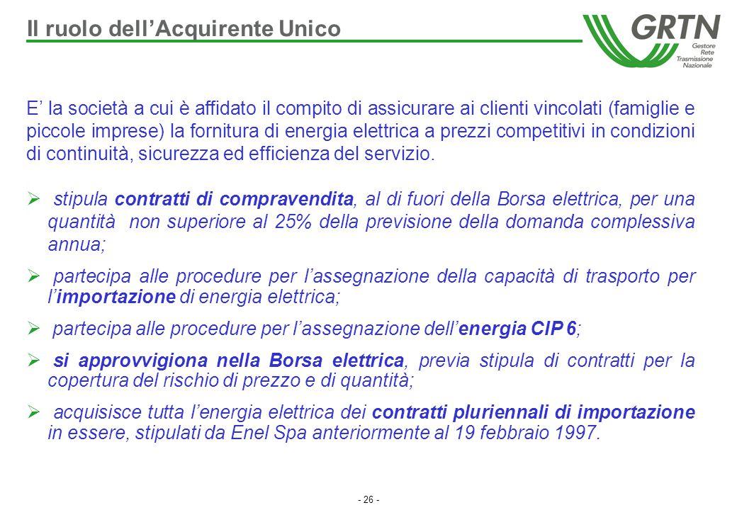 - 26 - E' la società a cui è affidato il compito di assicurare ai clienti vincolati (famiglie e piccole imprese) la fornitura di energia elettrica a p