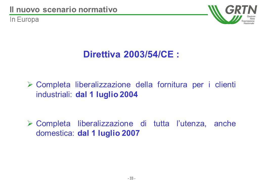 - 33 -  Completa liberalizzazione della fornitura per i clienti industriali: dal 1 luglio 2004  Completa liberalizzazione di tutta l'utenza, anche d