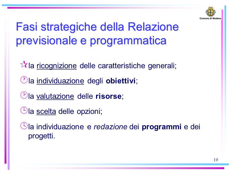 19 Fasi strategiche della Relazione previsionale e programmatica ¶ la ricognizione delle caratteristiche generali; · la individuazione degli obiettivi; ¸ la valutazione delle risorse; ¹ la scelta delle opzioni; º la individuazione e redazione dei programmi e dei progetti.
