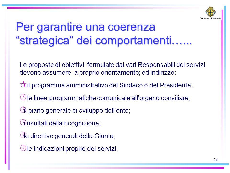 """20 Per garantire una coerenza """"strategica"""" dei comportamenti…... Le proposte di obiettivi formulate dai vari Responsabili dei servizi devono assumere"""