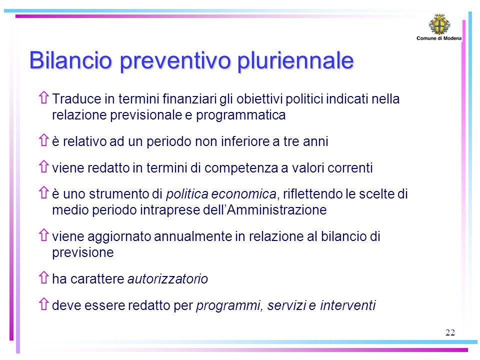 22 Bilancio preventivo pluriennale ñ Traduce in termini finanziari gli obiettivi politici indicati nella relazione previsionale e programmatica ñ è re