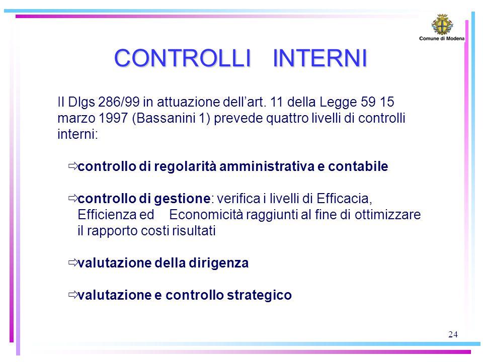 24 CONTROLLI INTERNI Il Dlgs 286/99 in attuazione dell'art. 11 della Legge 59 15 marzo 1997 (Bassanini 1) prevede quattro livelli di controlli interni