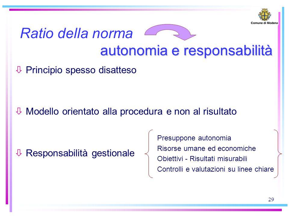 29 autonomia e responsabilità Ratio della norma autonomia e responsabilità òPrincipio spesso disatteso òModello orientato alla procedura e non al risu