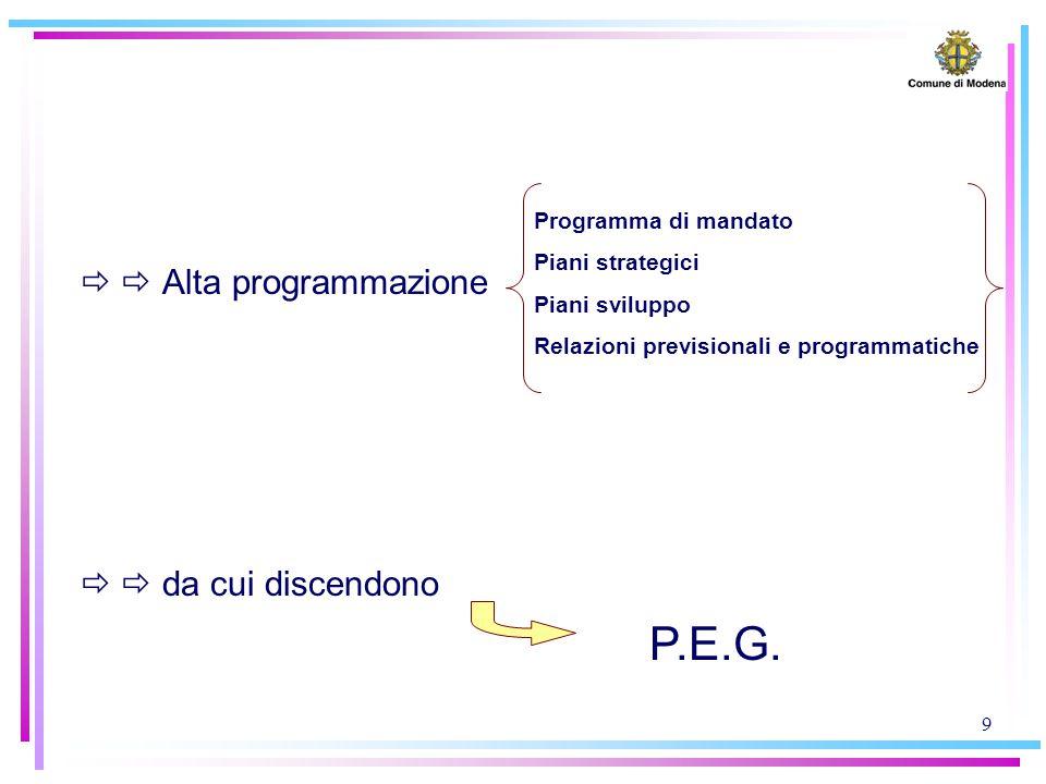 9   Alta programmazione   da cui discendono Programma di mandato Piani strategici Piani sviluppo Relazioni previsionali e programmatiche P.E.G.