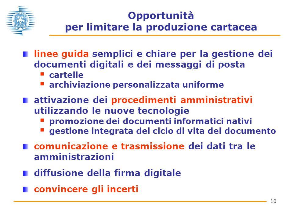 10 Opportunità per limitare la produzione cartacea linee guida semplici e chiare per la gestione dei documenti digitali e dei messaggi di posta  cart