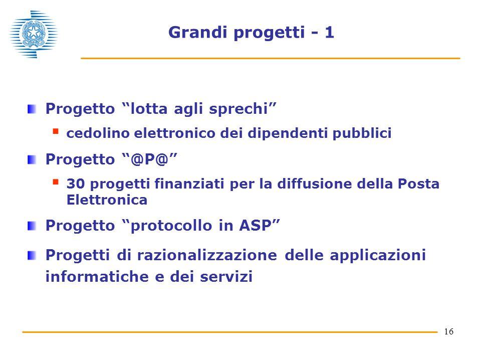 """16 Grandi progetti - 1 Progetto """"lotta agli sprechi""""  cedolino elettronico dei dipendenti pubblici Progetto """"@P@""""  30 progetti finanziati per la dif"""