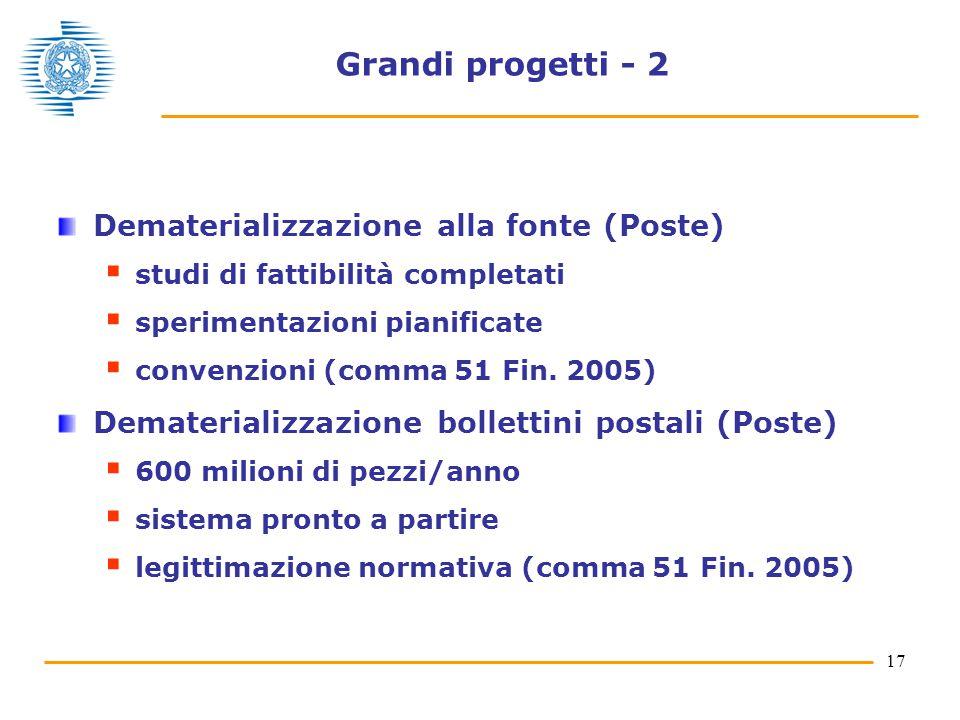 17 Grandi progetti - 2 Dematerializzazione alla fonte (Poste)  studi di fattibilità completati  sperimentazioni pianificate  convenzioni (comma 51