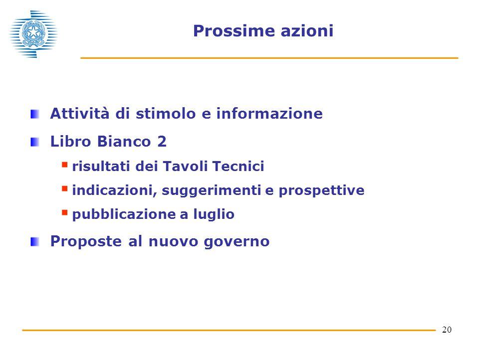 20 Prossime azioni Attività di stimolo e informazione Libro Bianco 2  risultati dei Tavoli Tecnici  indicazioni, suggerimenti e prospettive  pubbli