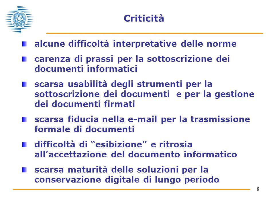 8 Criticità alcune difficoltà interpretative delle norme carenza di prassi per la sottoscrizione dei documenti informatici scarsa usabilità degli stru