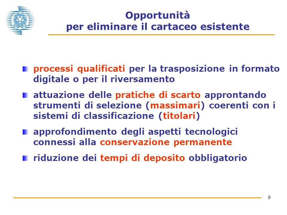 9 Opportunità per eliminare il cartaceo esistente processi qualificati per la trasposizione in formato digitale o per il riversamento attuazione delle