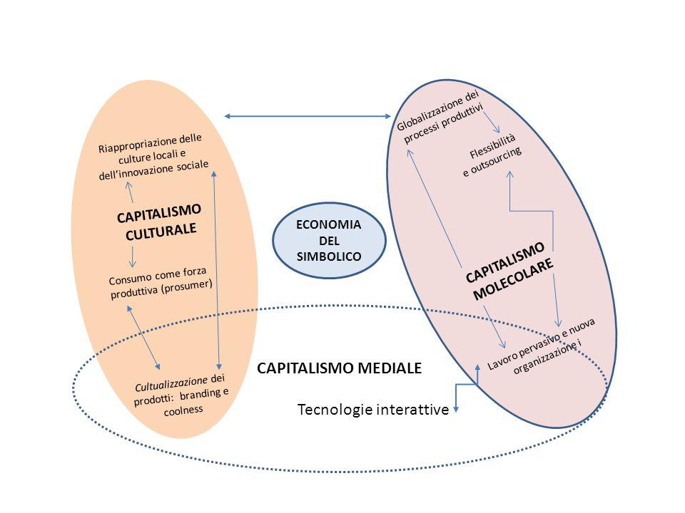 Riappropriazione delle culture locali e dell'innovazione sociale CAPITALISMO CULTURALE Consumo come forza produttiva (prosumer) Cultualizzazione dei prodotti: branding e coolness Globalizzazione dei processi produttivi Flessibilità e outsourcing CAPITALISMO MOLECOLARE Lavoro pervasivo e nuova organizzazione i ECONOMIA DEL SIMBOLICO CAPITALISMO MEDIALE Tecnologie interattive