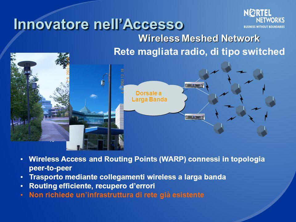 Innovatore nell'Accesso AP Hub Broadband Network Dorsale a Larga Banda Wireless Meshed Network Rete magliata radio, di tipo switched Wireless Access a