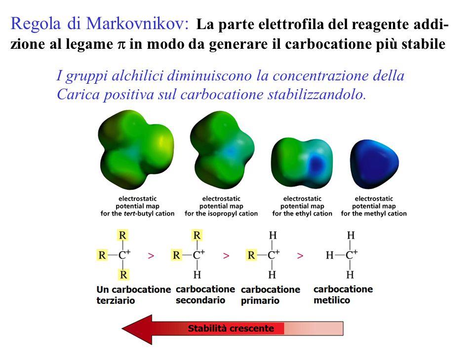 I gruppi alchilici diminuiscono la concentrazione della Carica positiva sul carbocatione stabilizzandolo. Regola di Markovnikov: La parte elettrofila