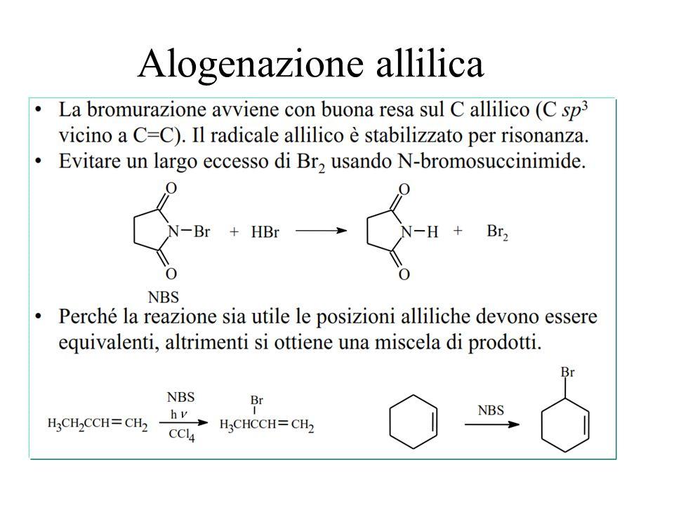 Alogenazione allilica