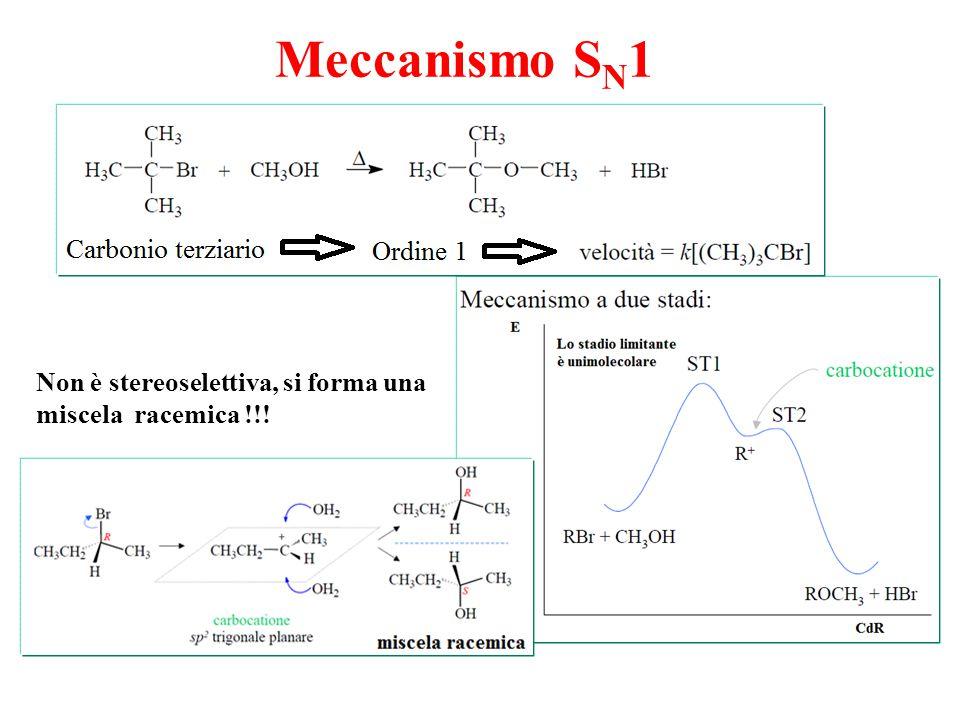 Non è stereoselettiva, si forma una miscela racemica !!! Meccanismo S N 1